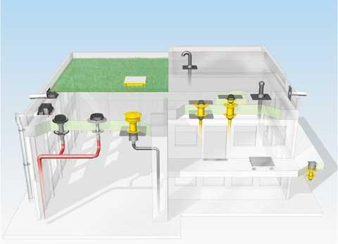 Система водоотвода с плоской крыши