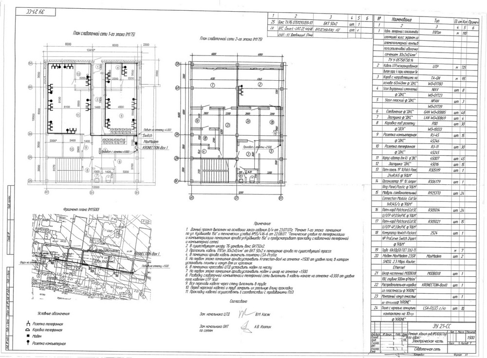 образец проекта электроснабжения жилого дома