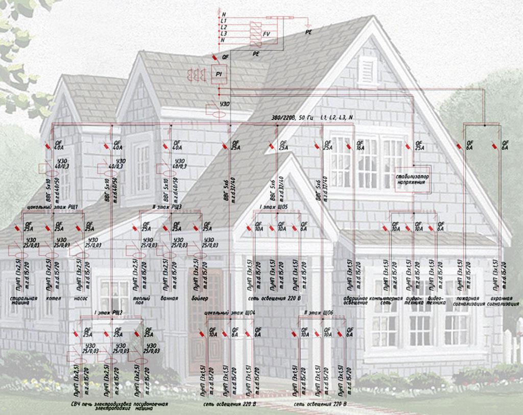 образец проекта электроснабжения частного дома - фото 6