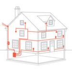 Проект электроснабжения частного дома