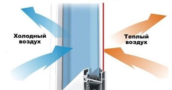 Принцип действия термопленки