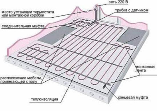 Схема подключения теплого пола на балконе