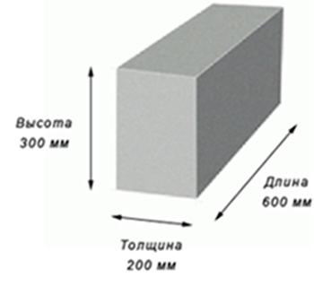 Сколько блоков в одном кубе