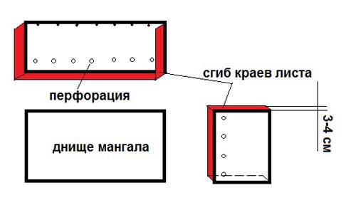 Схема разборного металлического мангала