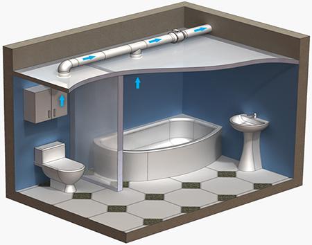Вытяжная вентиляция в ванной частного дома