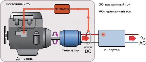 Стабилизатор энергия арс