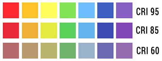 Таблица цветопередачи