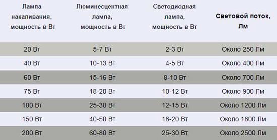 Инструкция По Сборке Душевой Кабины Lm 825