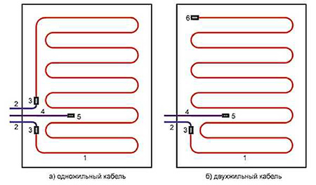 Connection of single and twin wires