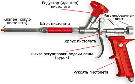 Устройство строительного пистолета