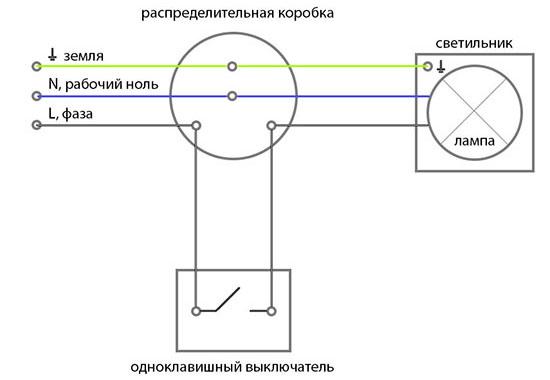 Подключение люстры одноклавишному выключателю