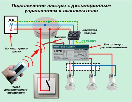Подключение люстры с дистанционным пультом