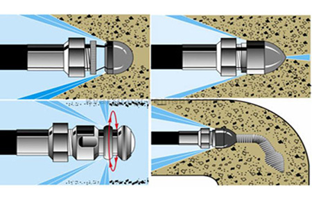 Насадки для гидродинамической чистки
