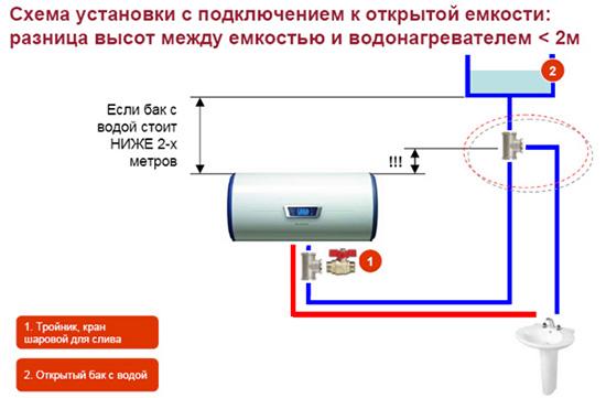 Подключение бойлера к открытой емкости вариант 2