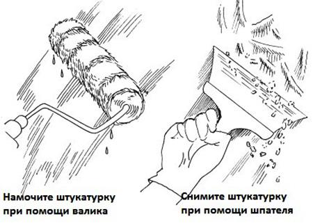 Правила удаления декоративной поверхности